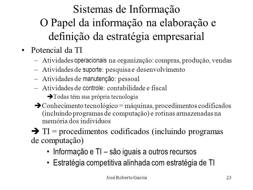 José Roberto Garcia23 Sistemas de Informação O Papel da informação na elaboração e definição da estratégia empresarial Potencial da TI –Atividades ope