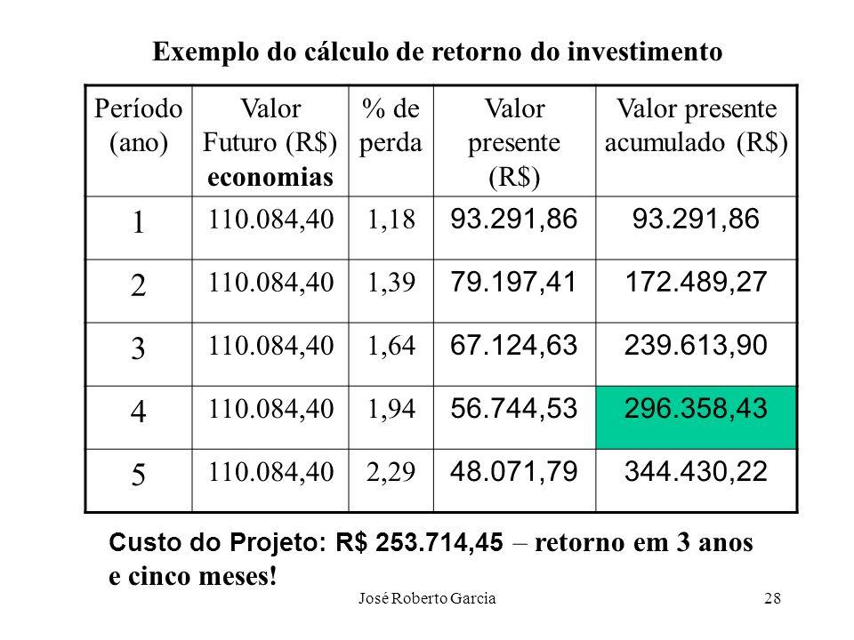 José Roberto Garcia28 296.358,43 Período (ano) Valor Futuro (R$) economias % de perda Valor presente (R$) Valor presente acumulado (R$) 1 110.084,401,