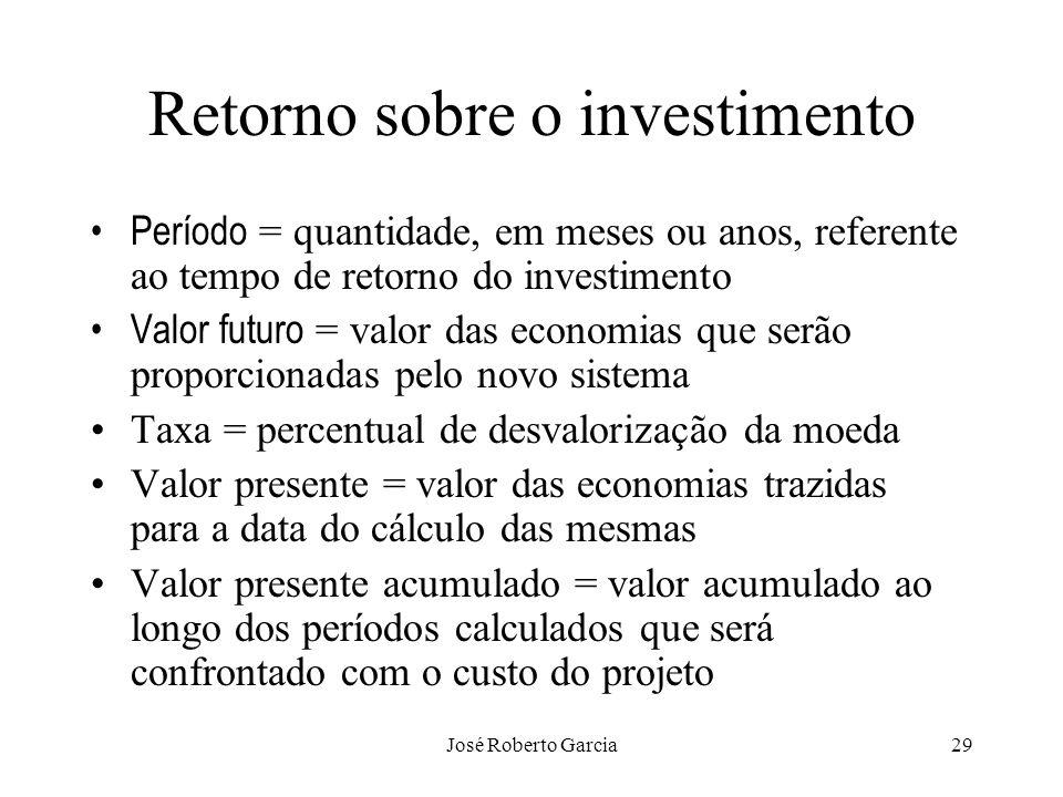 José Roberto Garcia29 Retorno sobre o investimento Período = quantidade, em meses ou anos, referente ao tempo de retorno do investimento Valor futuro