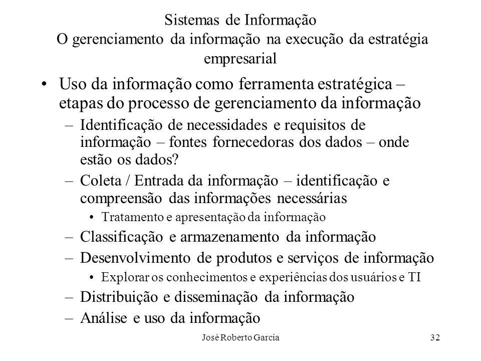 José Roberto Garcia32 Sistemas de Informação O gerenciamento da informação na execução da estratégia empresarial Uso da informação como ferramenta est