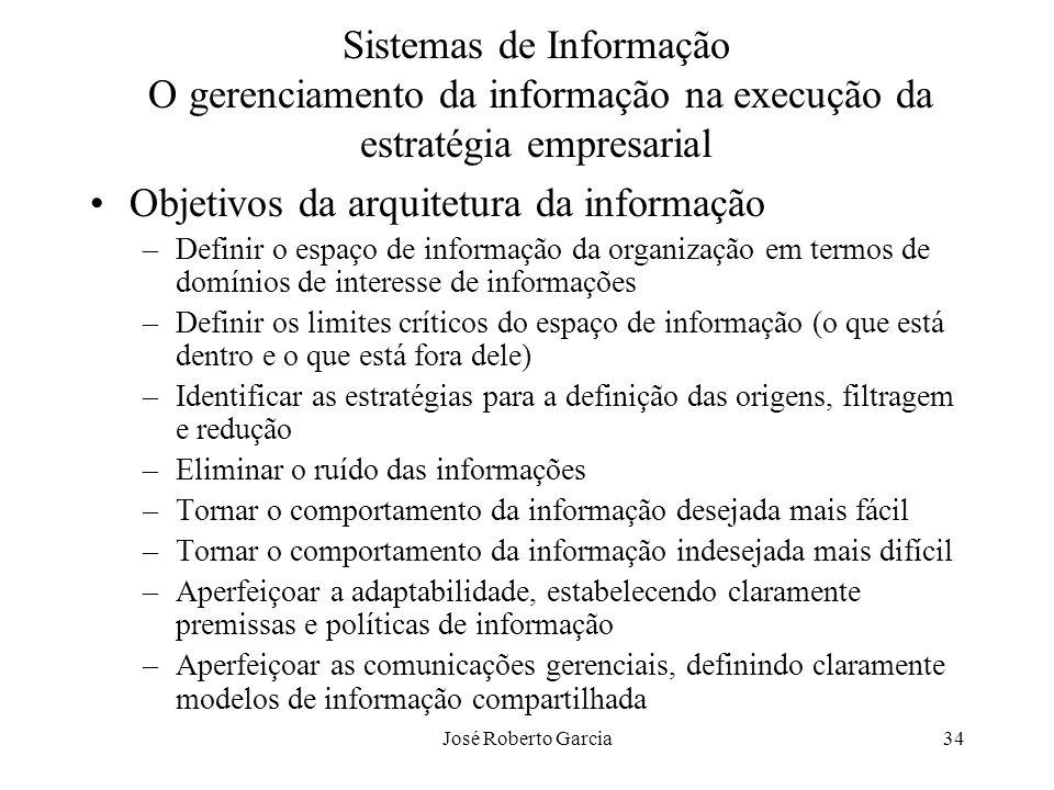 José Roberto Garcia34 Sistemas de Informação O gerenciamento da informação na execução da estratégia empresarial Objetivos da arquitetura da informaçã