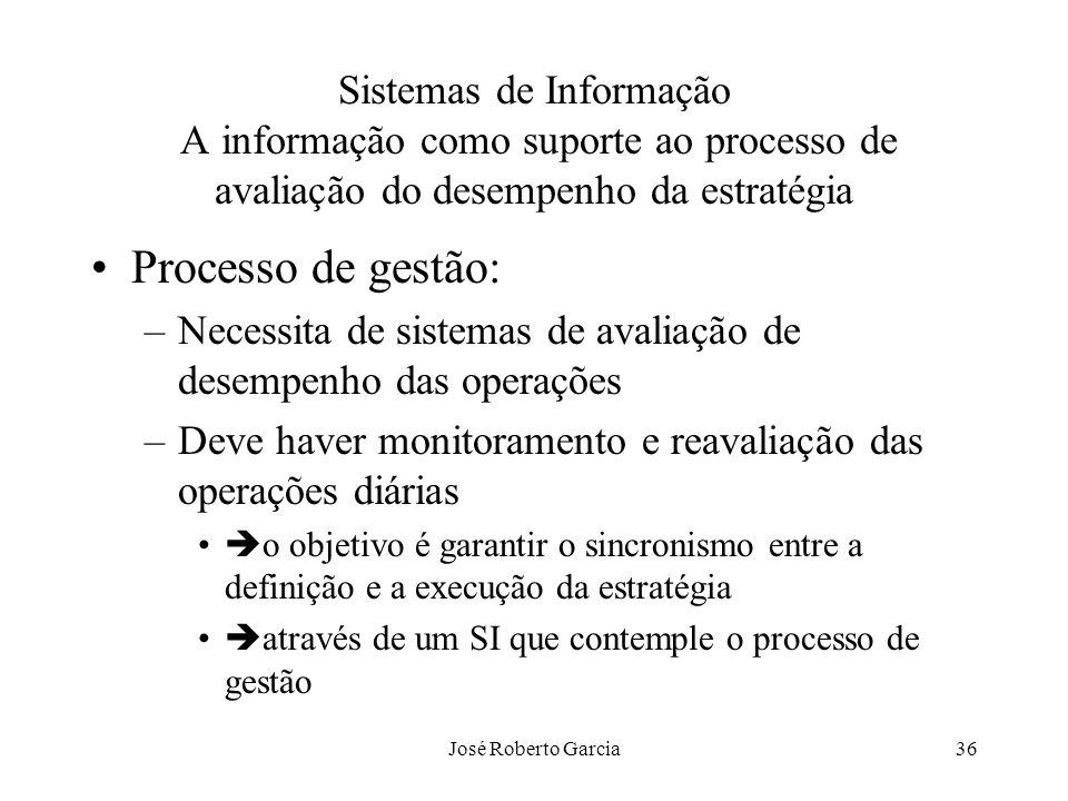 José Roberto Garcia36 Sistemas de Informação A informação como suporte ao processo de avaliação do desempenho da estratégia Processo de gestão: –Neces