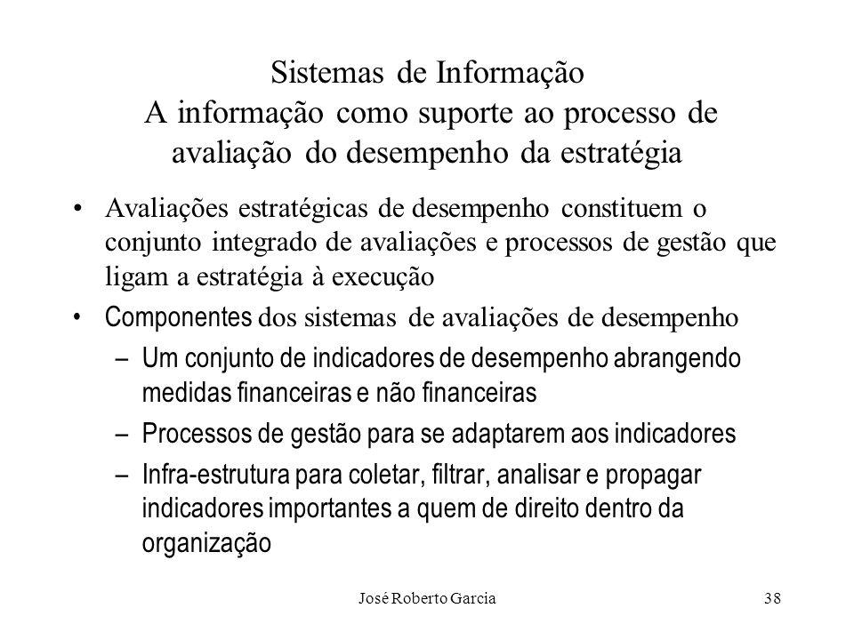 José Roberto Garcia38 Sistemas de Informação A informação como suporte ao processo de avaliação do desempenho da estratégia Avaliações estratégicas de