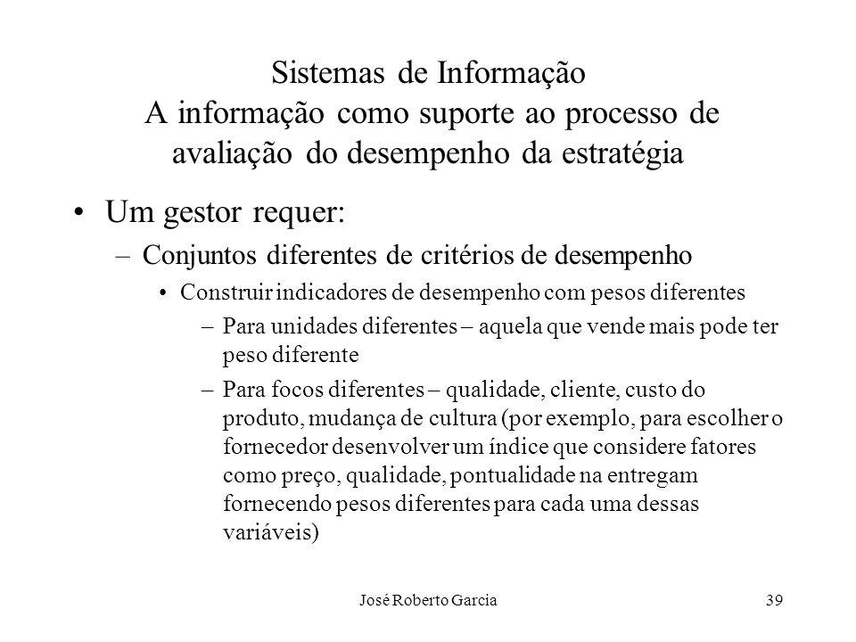 José Roberto Garcia39 Sistemas de Informação A informação como suporte ao processo de avaliação do desempenho da estratégia Um gestor requer: –Conjunt