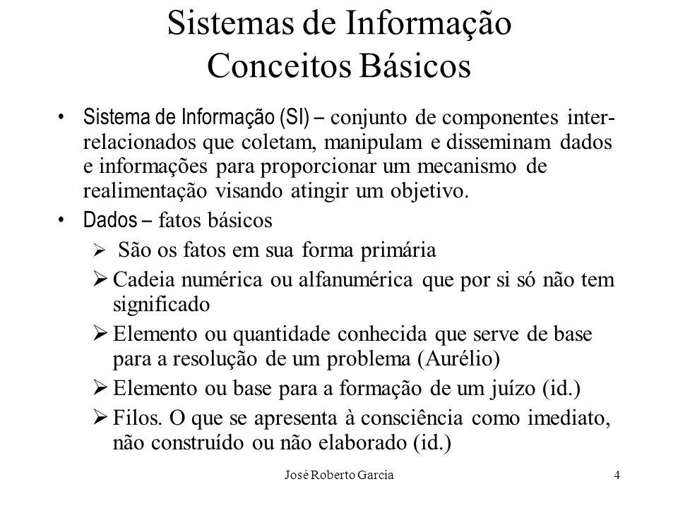 José Roberto Garcia4 Sistemas de Informação Conceitos Básicos Sistema de Informação (SI) – conjunto de componentes inter- relacionados que coletam, ma