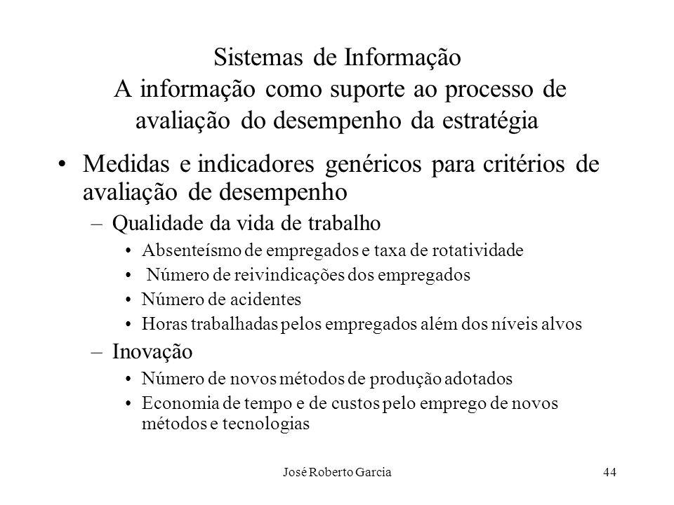 José Roberto Garcia44 Sistemas de Informação A informação como suporte ao processo de avaliação do desempenho da estratégia Medidas e indicadores gené