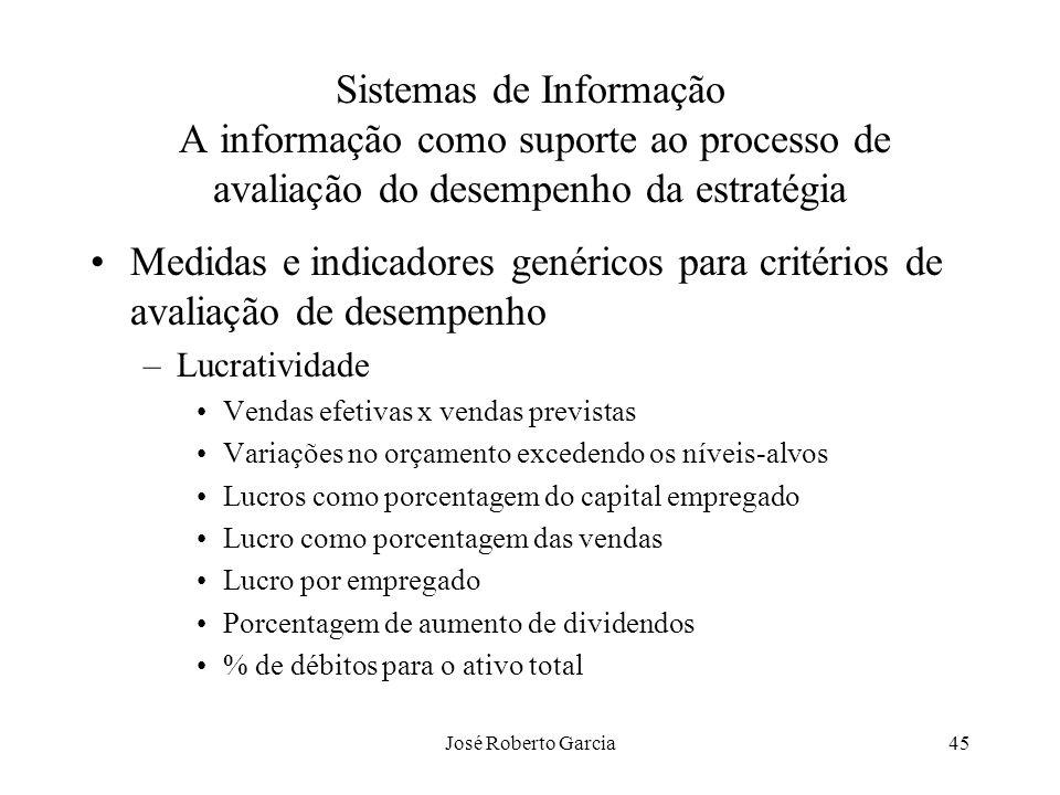 José Roberto Garcia45 Sistemas de Informação A informação como suporte ao processo de avaliação do desempenho da estratégia Medidas e indicadores gené