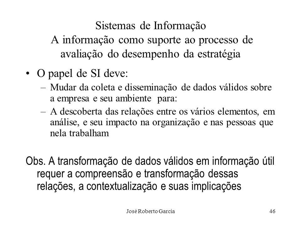 José Roberto Garcia46 Sistemas de Informação A informação como suporte ao processo de avaliação do desempenho da estratégia O papel de SI deve: –Mudar