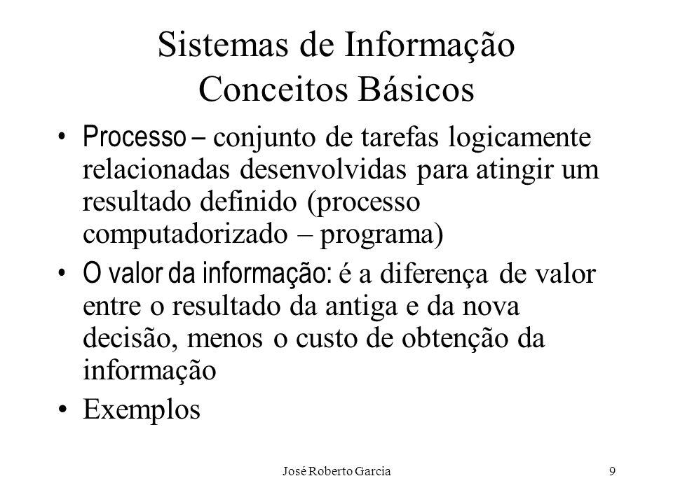José Roberto Garcia9 Sistemas de Informação Conceitos Básicos Processo – conjunto de tarefas logicamente relacionadas desenvolvidas para atingir um re