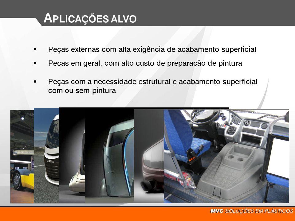 Peças externas com alta exigência de acabamento superficial A PLICAÇÕES ALVO Peças em geral, com alto custo de preparação de pintura Peças com a neces
