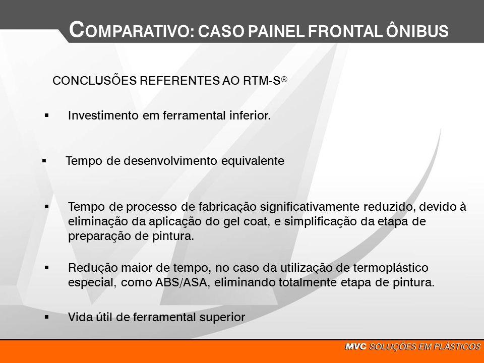 C OMPARATIVO: CASO PAINEL FRONTAL ÔNIBUS Investimento em ferramental inferior. Tempo de desenvolvimento equivalente Tempo de processo de fabricação si
