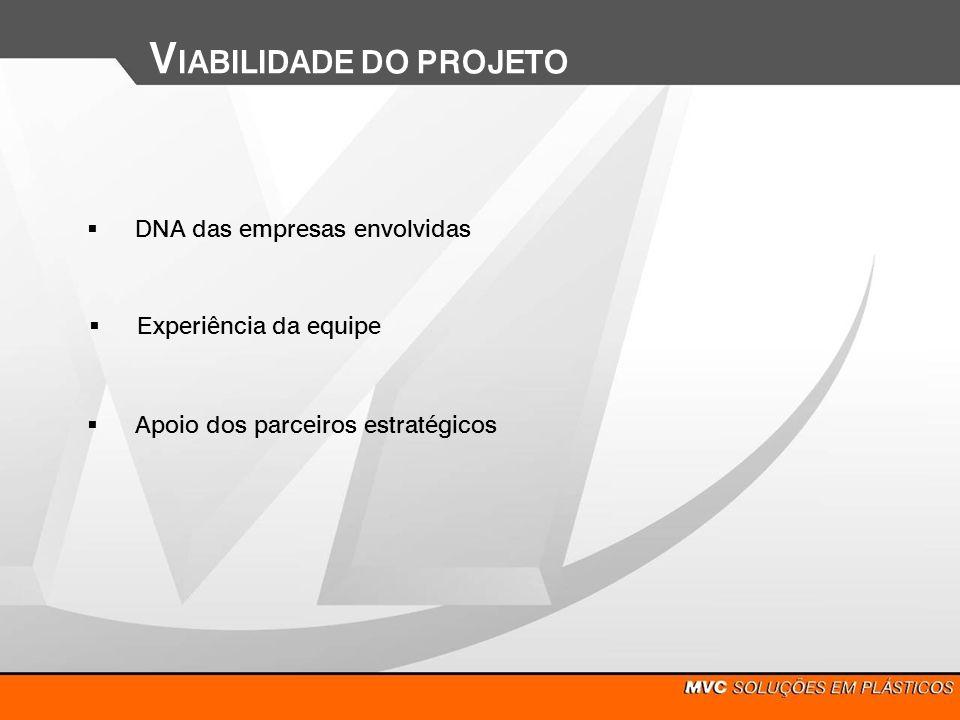 V IABILIDADE DO PROJETO DNA das empresas envolvidas Experiência da equipe Apoio dos parceiros estratégicos