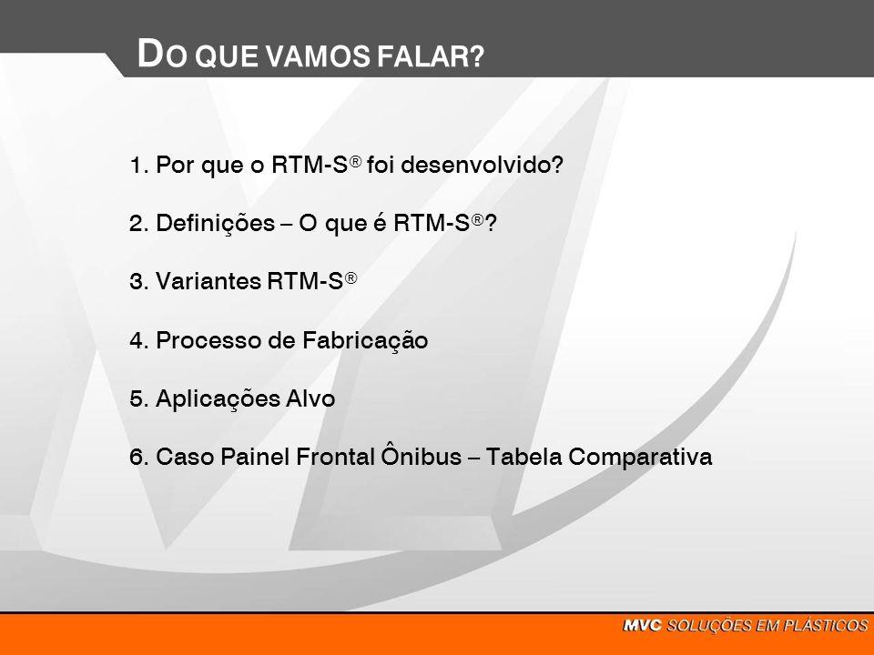 D O QUE VAMOS FALAR? 1. Por que o RTM-S foi desenvolvido? 2. Definições – O que é RTM-S ? 3. Variantes RTM-S 4. Processo de Fabricação 5. Aplicações A