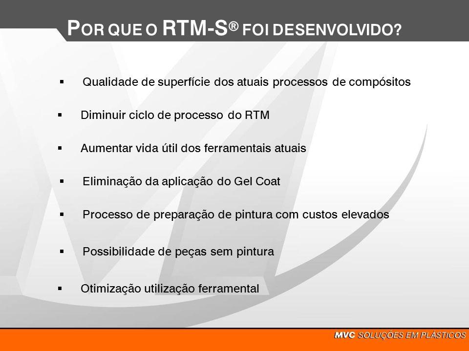 D EFINIÇÕES - RTM-S Processo que combina materiais termoplásticos e termofixos.