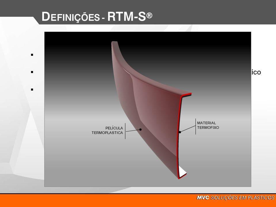 D EFINIÇÕES - RTM-S Processo que combina materiais termoplásticos e termofixos. RTM – Resin Transfer Molding S – Surface – Superfície classe A através