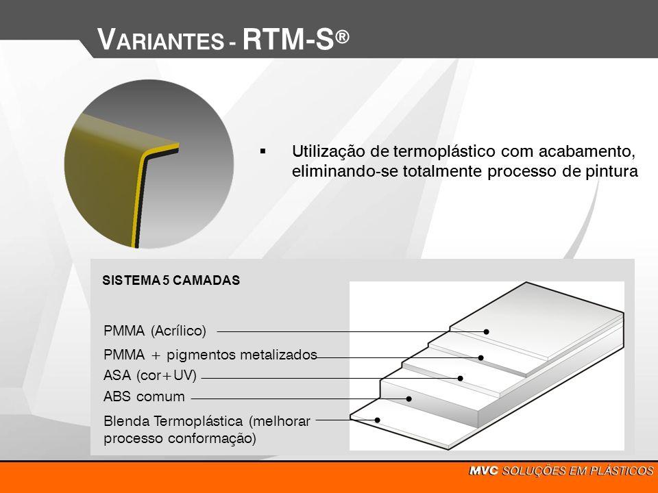 V ARIANTES - RTM-S Utilização de termoplástico com acabamento, eliminando-se totalmente processo de pintura SISTEMA 3 CAMADAS PMMA (Acrílico) ASA(cor+
