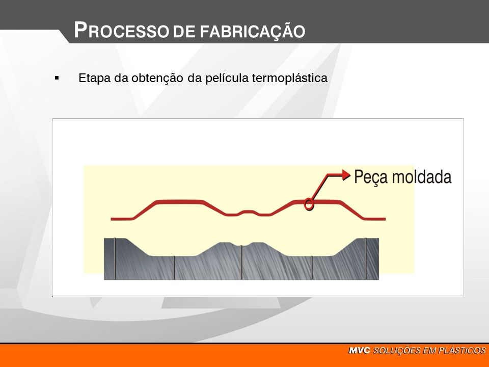 P ROCESSO DE FABRICAÇÃO Etapa da obtenção da película termoplástica