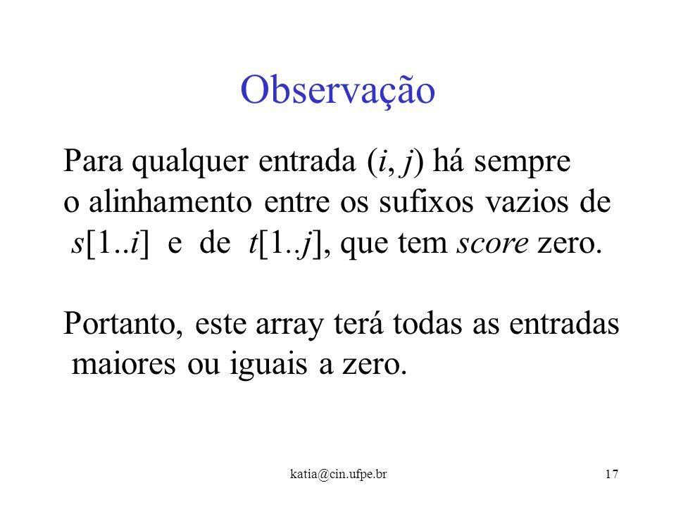 katia@cin.ufpe.br16 Alinhamentos Locais Ainda teremos uma matriz (m+1) (n+1) mas cada entrada (i, j) vai conter o maior score de um alinhamento entre