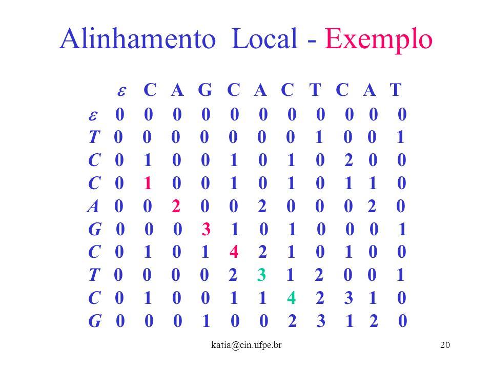 katia@cin.ufpe.br19 No final... Encontrar a maior entrada em todo o array. Este será o score de um alinhamento local ótimo. O alinhamento é obtido a p