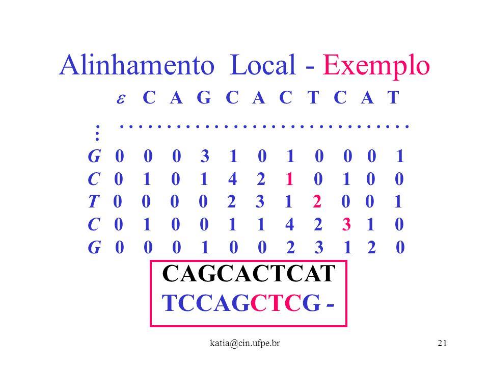katia@cin.ufpe.br20 Alinhamento Local - Exemplo C A G C A C T C A T 0 0 0 0 0 0 0 0 0 0 0 T 0 0 0 0 0 0 0 1 0 0 1 C 0 1 0 0 1 0 1 0 2 0 0 C 0 1 0 0 1