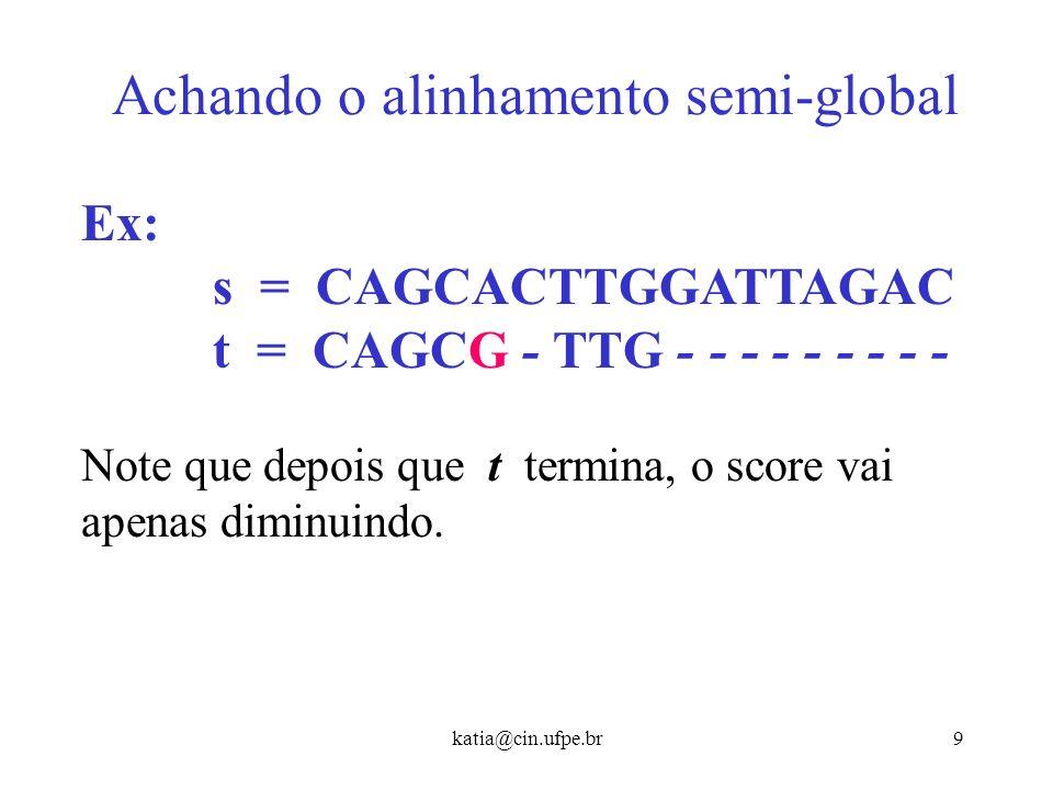 katia@cin.ufpe.br9 Achando o alinhamento semi-global Ex: s = CAGCACTTGGATTAGAC t = CAGCG - TTG - - - - - - - - - Note que depois que t termina, o score vai apenas diminuindo.