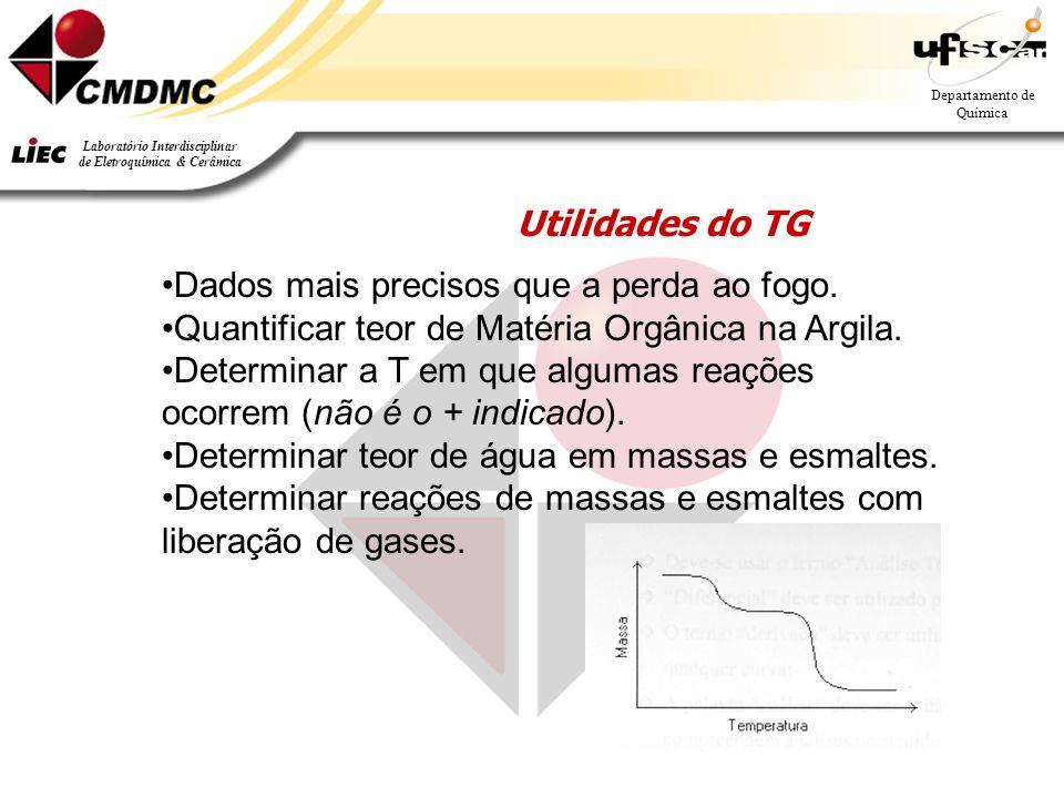 Departamento de Química Laboratório Interdisciplinar de Eletroquímica & Cerâmica Utilidades do TG Dados mais precisos que a perda ao fogo. Quantificar