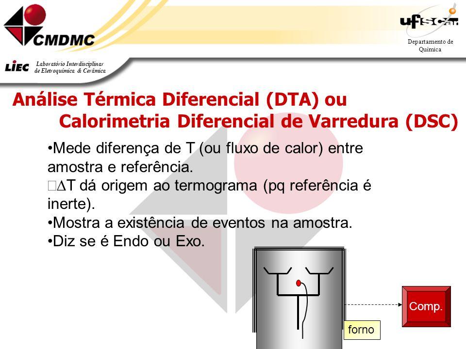 Departamento de Química Laboratório Interdisciplinar de Eletroquímica & Cerâmica Análise Térmica Diferencial (DTA) ou Calorimetria Diferencial de Varr