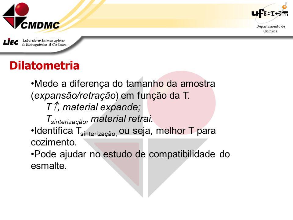 Departamento de Química Laboratório Interdisciplinar de Eletroquímica & Cerâmica Dilatometria Mede a diferença do tamanho da amostra (expansão/retraçã