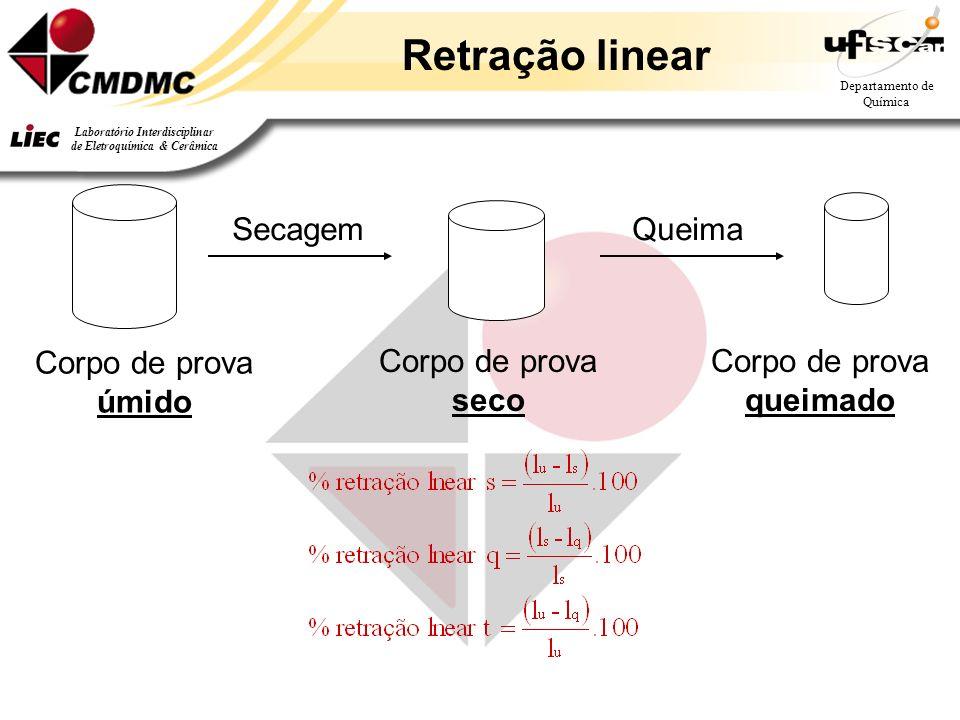 Departamento de Química Laboratório Interdisciplinar de Eletroquímica & Cerâmica Retração linear Queima Corpo de prova úmido Corpo de prova queimado S