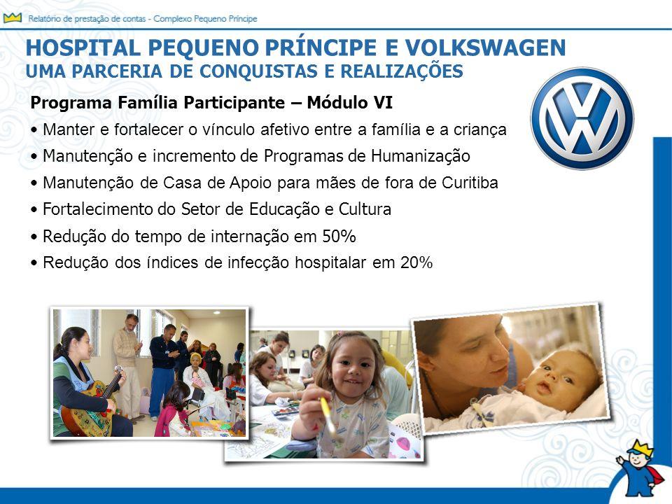 HOSPITAL PEQUENO PRÍNCIPE E VOLKSWAGEN UMA PARCERIA DE CONQUISTAS E REALIZAÇÕES Programa Família Participante – Módulo VI Manter e fortalecer o víncul