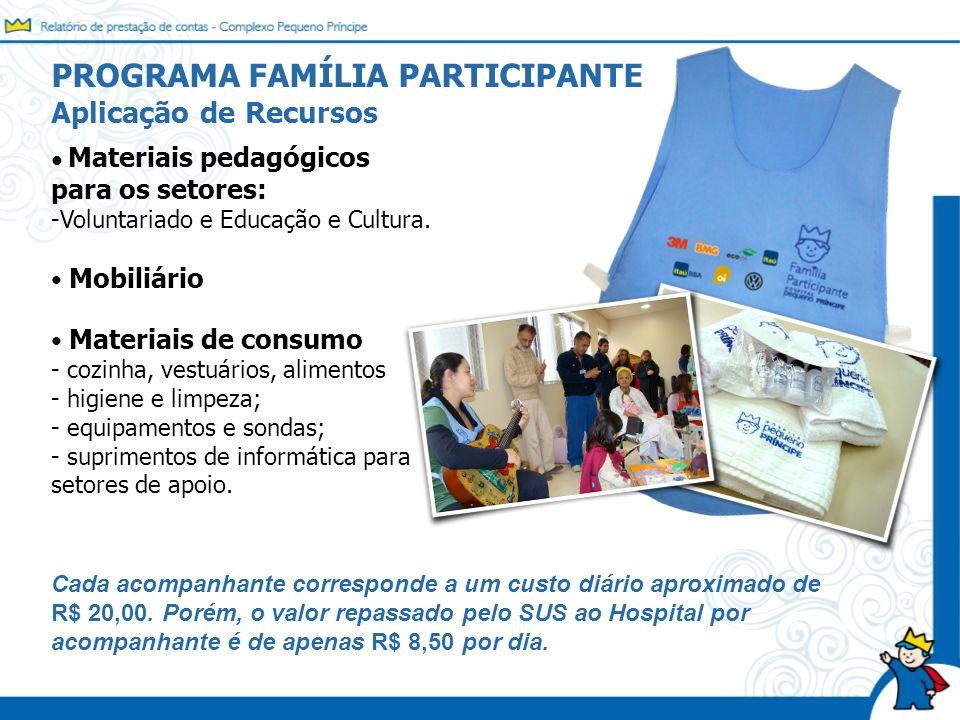 PROGRAMA FAMÍLIA PARTICIPANTE Aplicação de Recursos Materiais pedagógicos para os setores: -Voluntariado e Educação e Cultura. Mobiliário Materiais de