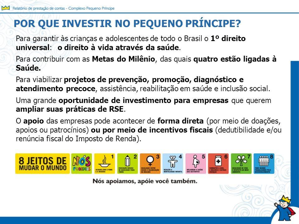 POR QUE INVESTIR NO PEQUENO PRÍNCIPE? Para garantir às crianças e adolescentes de todo o Brasil o 1º direito universal: o direito à vida através da sa