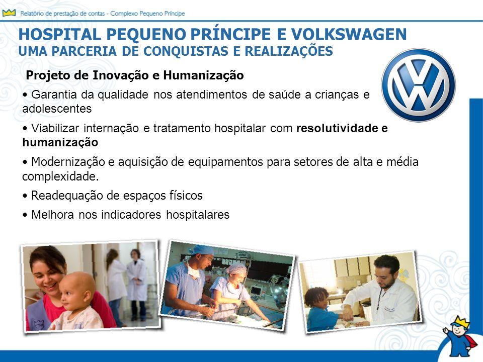 Projeto de Inovação e Humanização Garantia da qualidade nos atendimentos de saúde a crianças e adolescentes Viabilizar internação e tratamento hospita