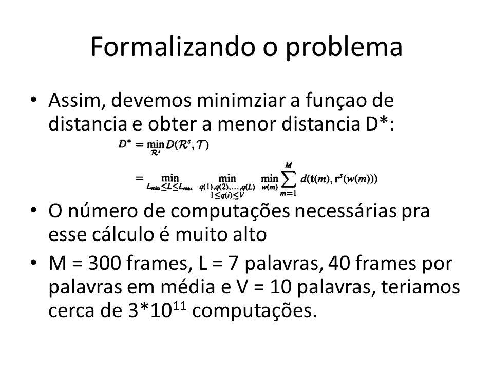 Assim, devemos minimziar a funçao de distancia e obter a menor distancia D*: O número de computações necessárias pra esse cálculo é muito alto M = 300
