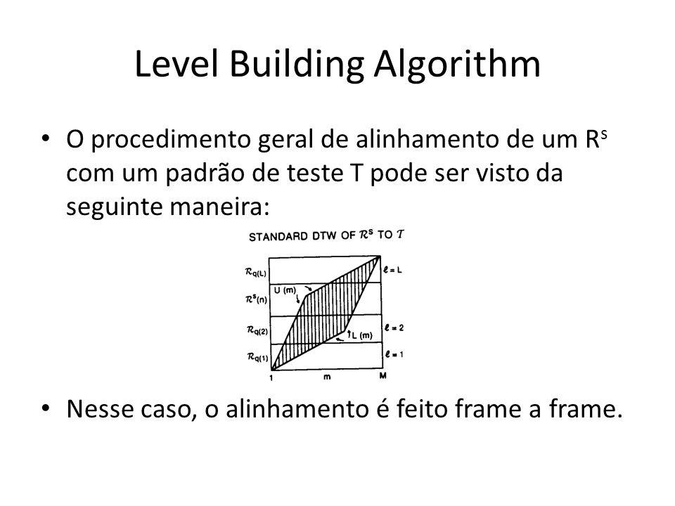 Level Building Algorithm O procedimento geral de alinhamento de um R s com um padrão de teste T pode ser visto da seguinte maneira: Nesse caso, o alin