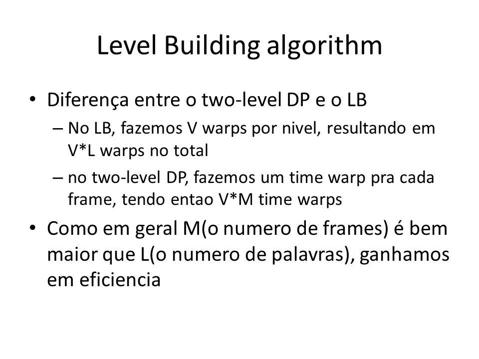 Level Building algorithm Diferença entre o two-level DP e o LB – No LB, fazemos V warps por nivel, resultando em V*L warps no total – no two-level DP,