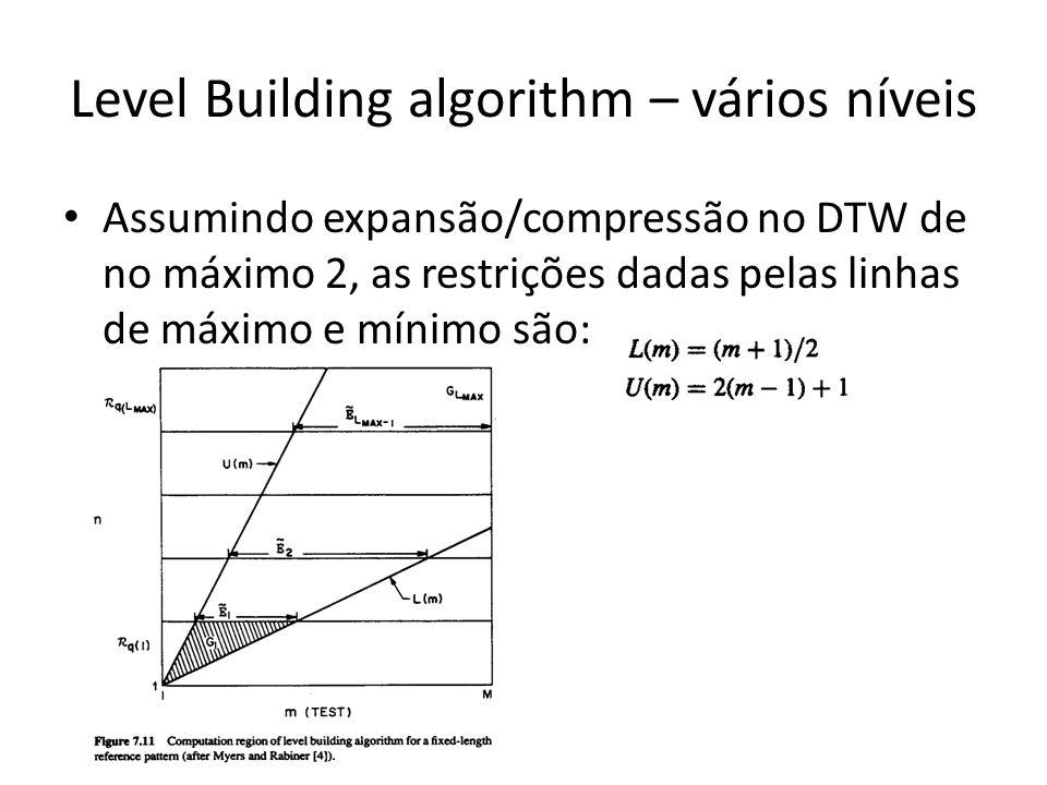 Level Building algorithm – vários níveis Assumindo expansão/compressão no DTW de no máximo 2, as restrições dadas pelas linhas de máximo e mínimo são: