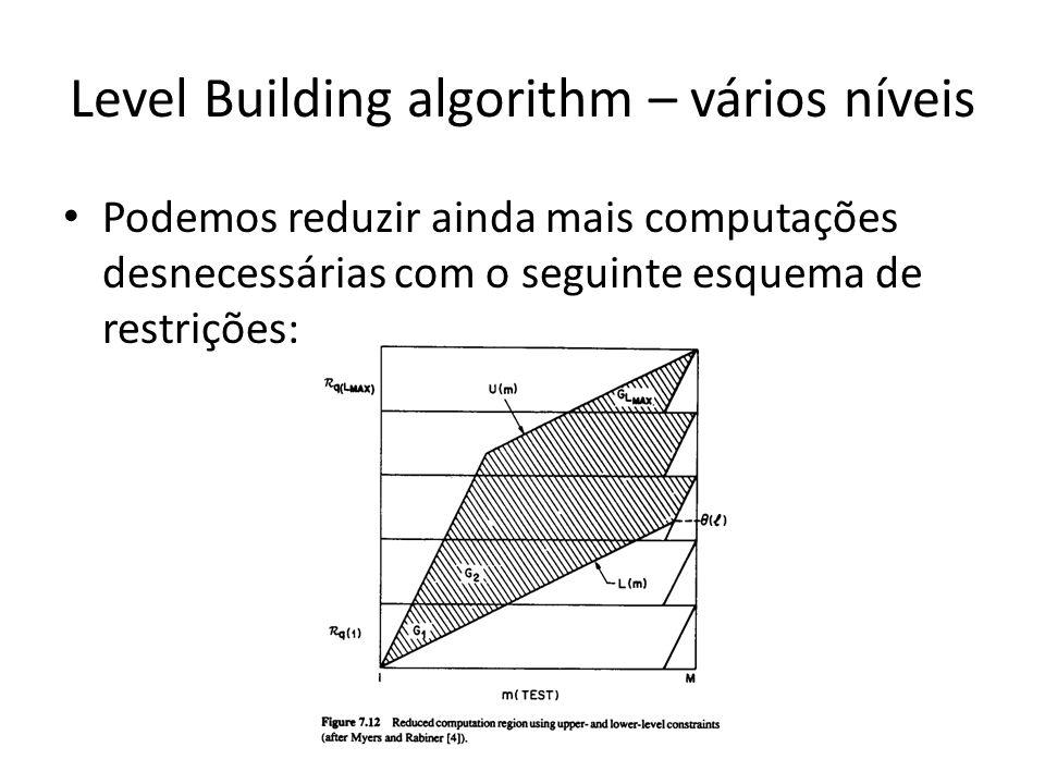 Level Building algorithm – vários níveis Podemos reduzir ainda mais computações desnecessárias com o seguinte esquema de restrições: