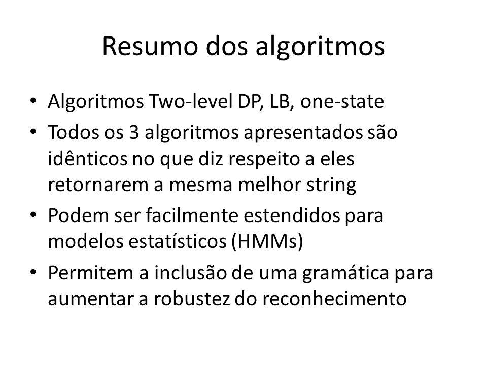 Resumo dos algoritmos Algoritmos Two-level DP, LB, one-state Todos os 3 algoritmos apresentados são idênticos no que diz respeito a eles retornarem a