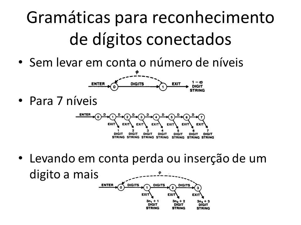 Gramáticas para reconhecimento de dígitos conectados Sem levar em conta o número de níveis Para 7 níveis Levando em conta perda ou inserção de um digi