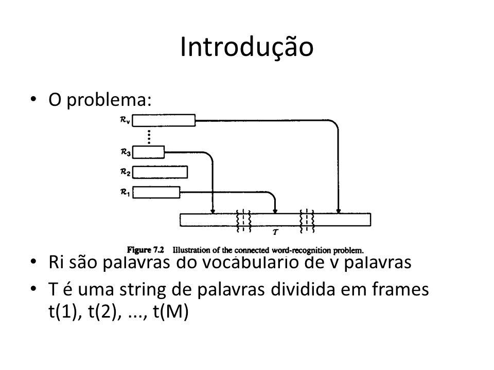 Introdução O problema: Ri são palavras do vocábulario de v palavras T é uma string de palavras dividida em frames t(1), t(2),..., t(M)