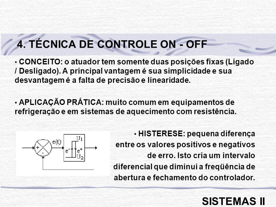 CONCEITO: o atuador tem somente duas posições fixas (Ligado / Desligado). A principal vantagem é sua simplicidade e sua desvantagem é a falta de preci