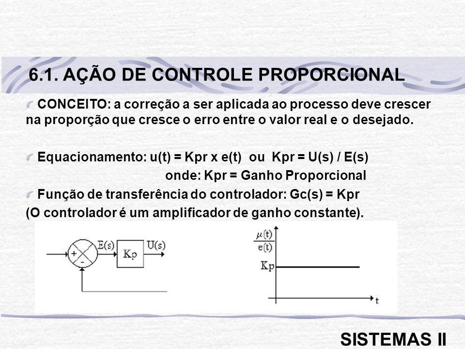 CONCEITO: a correção a ser aplicada ao processo deve crescer na proporção que cresce o erro entre o valor real e o desejado. Equacionamento: u(t) = Kp