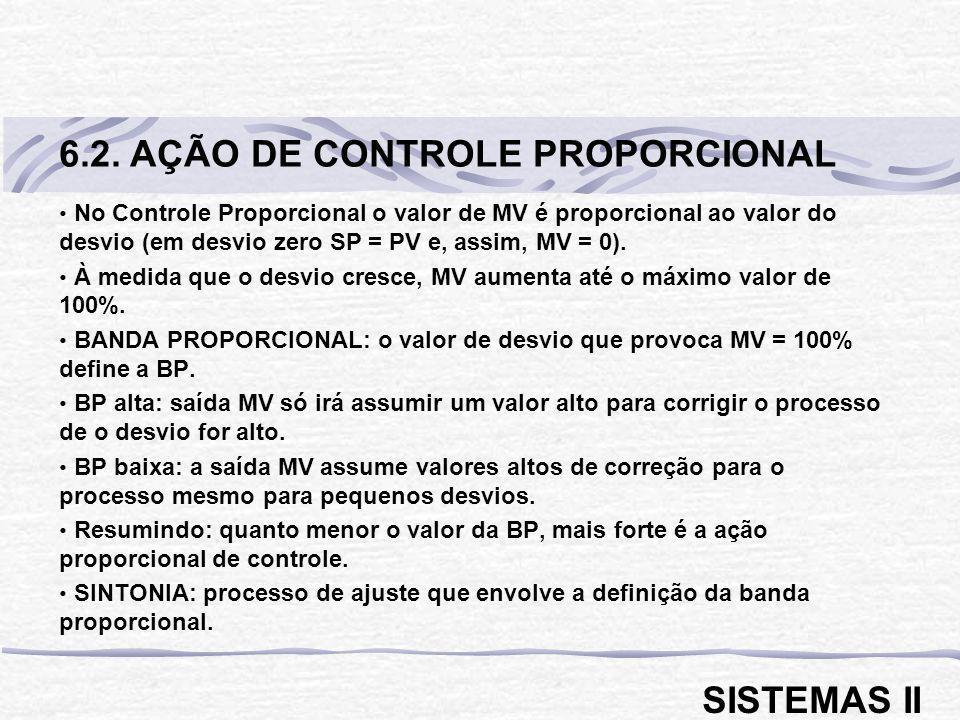 No Controle Proporcional o valor de MV é proporcional ao valor do desvio (em desvio zero SP = PV e, assim, MV = 0). À medida que o desvio cresce, MV a