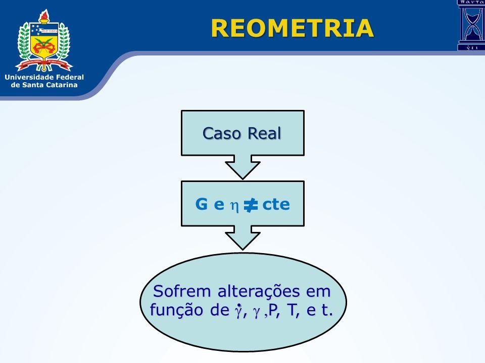 Caso Real G e cte Sofrem alterações em função de, P, T, e t. REOMETRIA
