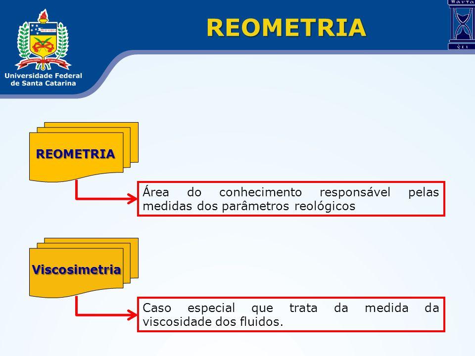 REOMETRIA Viscosimetria Caso especial que trata da medida da viscosidade dos fluidos. REOMETRIA Área do conhecimento responsável pelas medidas dos par