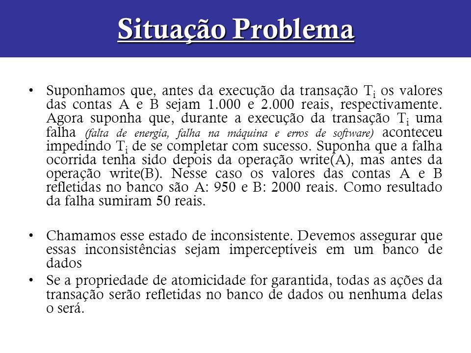 Situação Problema Suponhamos que, antes da execução da transação T i os valores das contas A e B sejam 1.000 e 2.000 reais, respectivamente. Agora sup