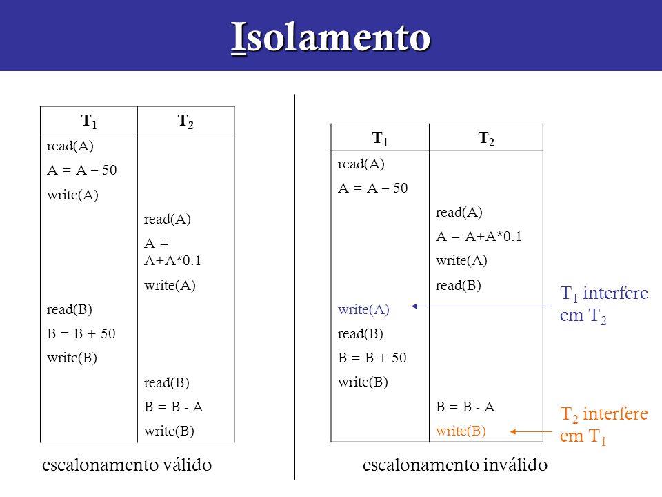 Isolamento T1T1 T2T2 read(A) A = A – 50 write(A) read(A) A = A+A*0.1 write(A) read(B) B = B + 50 write(B) read(B) B = B - A write(B) T1T1 T2T2 read(A)