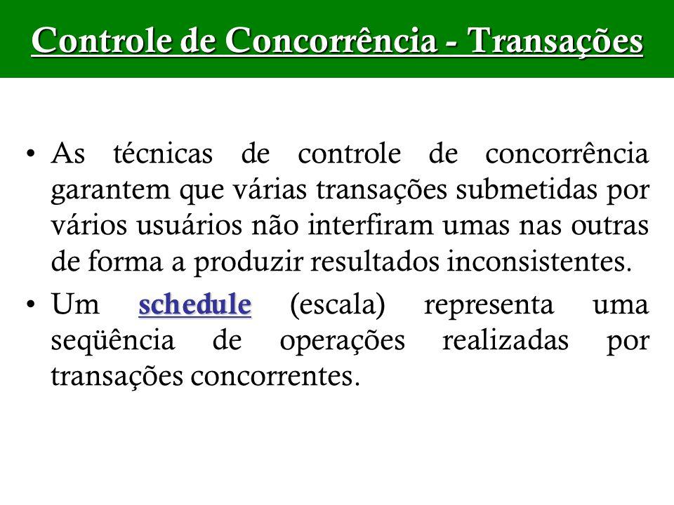 As técnicas de controle de concorrência garantem que várias transações submetidas por vários usuários não interfiram umas nas outras de forma a produz
