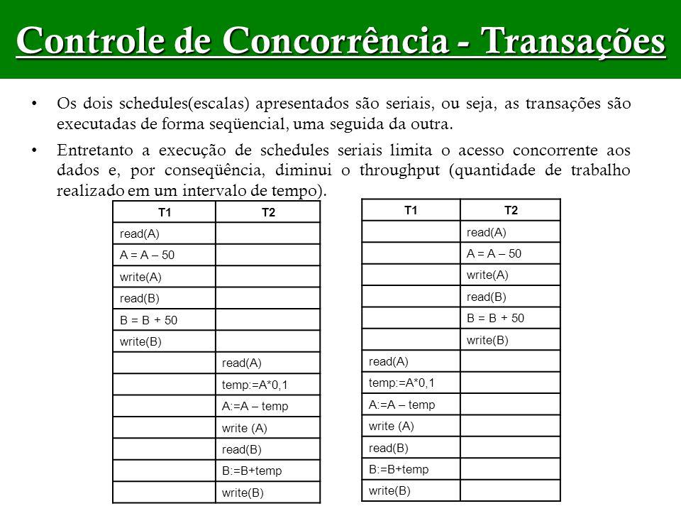 T1T2 read(A) A = A – 50 write(A) read(B) B = B + 50 write(B) read(A) temp:=A*0,1 A:=A – temp write (A) read(B) B:=B+temp write(B) Controle de Concorrê